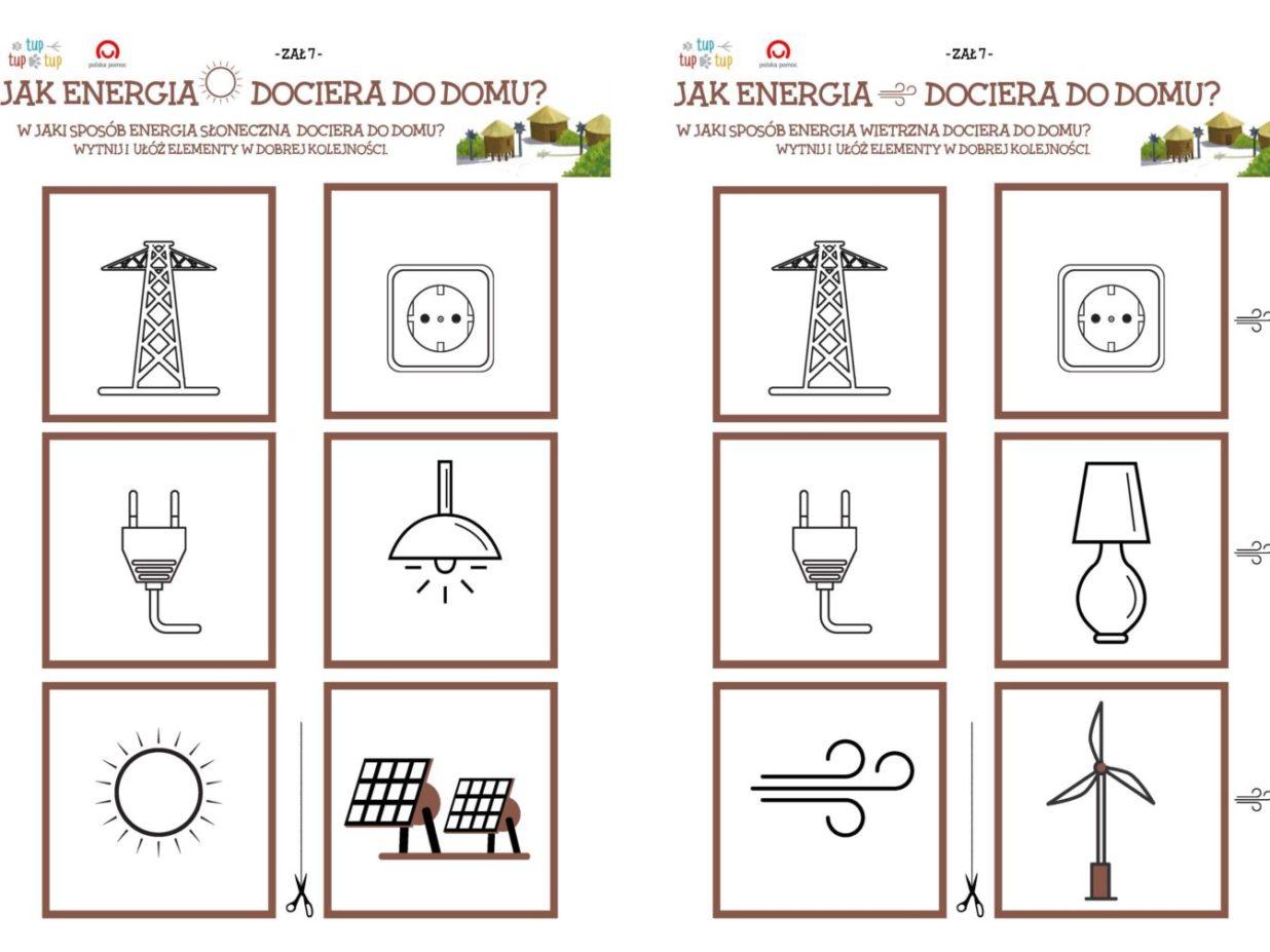 Jak energia dociera do domu?